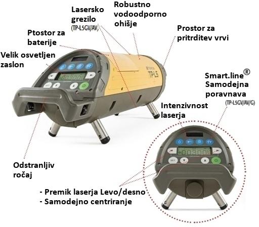 TOPCON TP-L5G cevni kanal laser za kanalizacijo opis