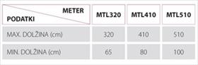 ideeFIX teleskopski meter