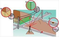 Sokia geodetske postaje CX