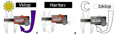 Mitutoyo digitalno kljunasto pomično merilo